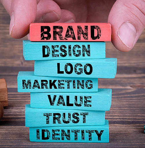Building Your Business' Brand System